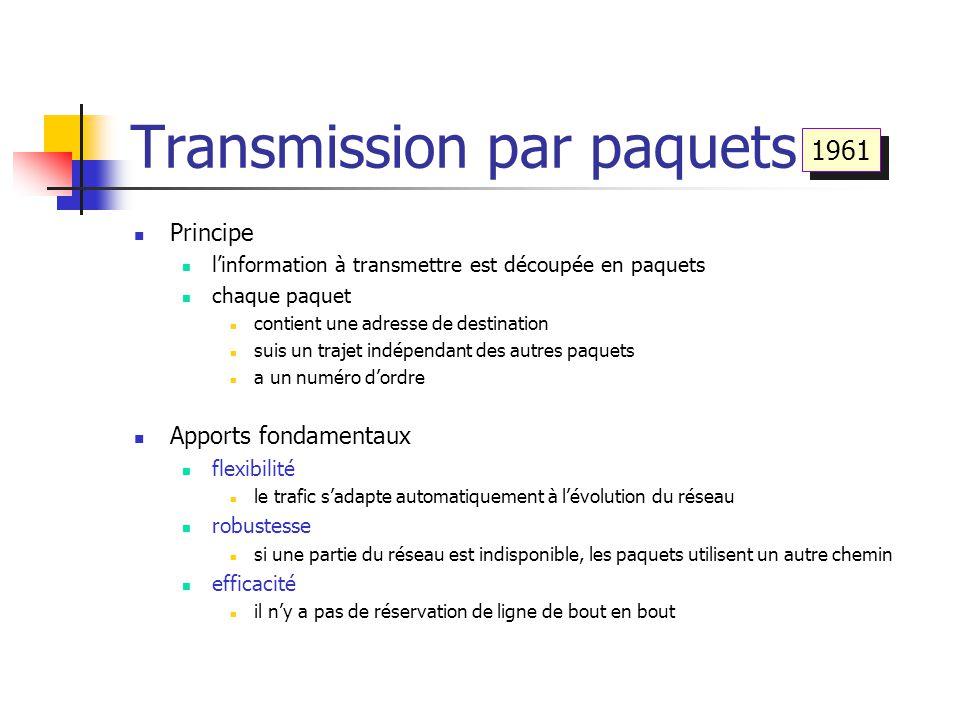 Transmission par paquets