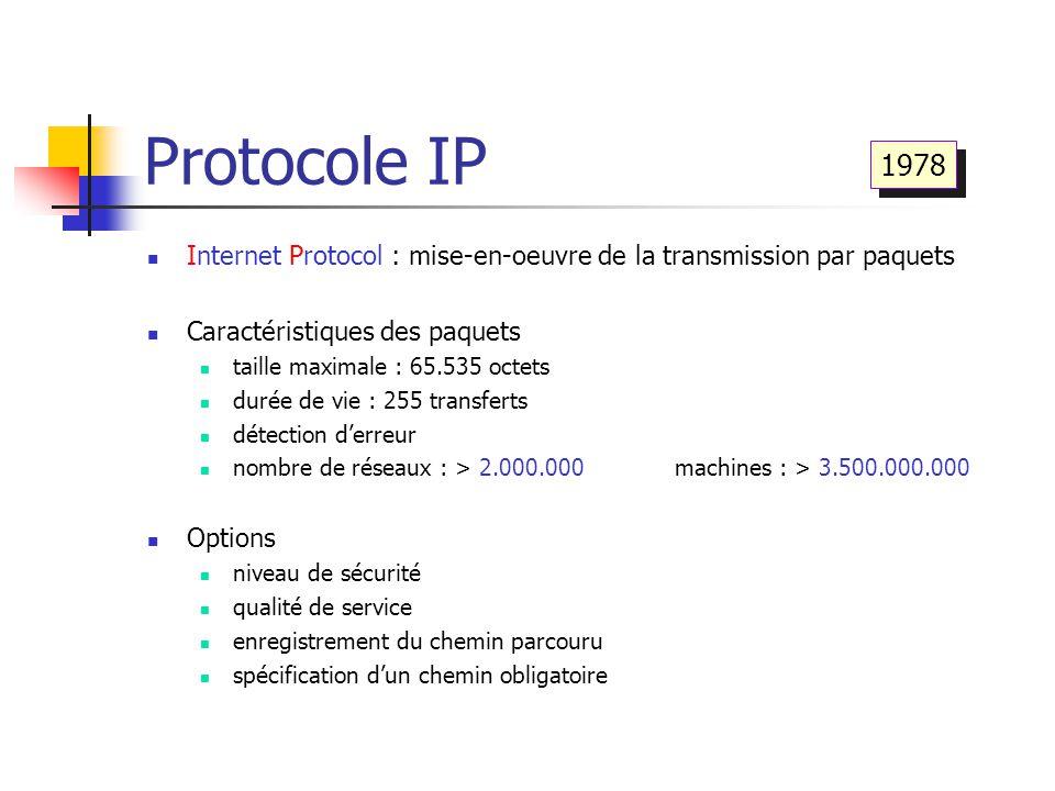 Protocole IP 1978. Internet Protocol : mise-en-oeuvre de la transmission par paquets. Caractéristiques des paquets.