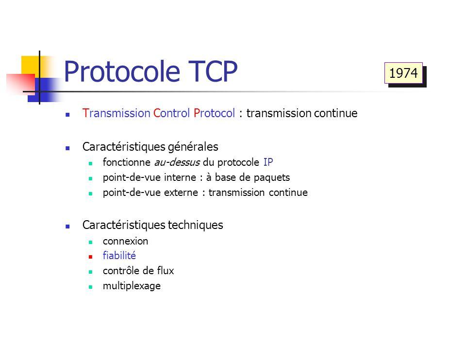 Protocole TCP 1974. Transmission Control Protocol : transmission continue. Caractéristiques générales.