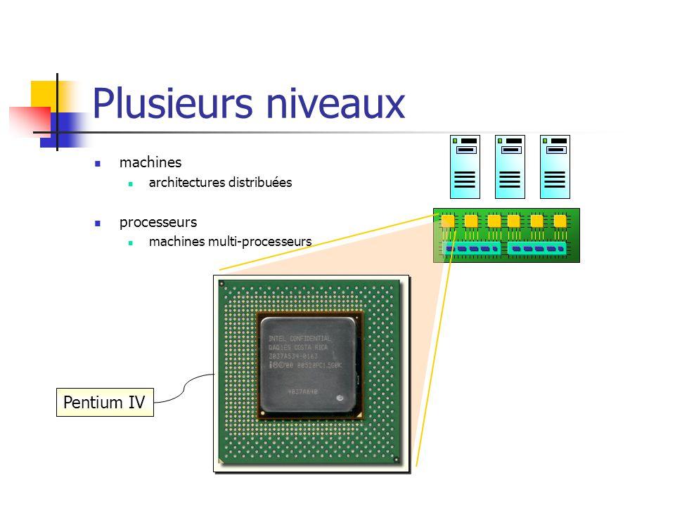 Plusieurs niveaux Pentium IV machines processeurs
