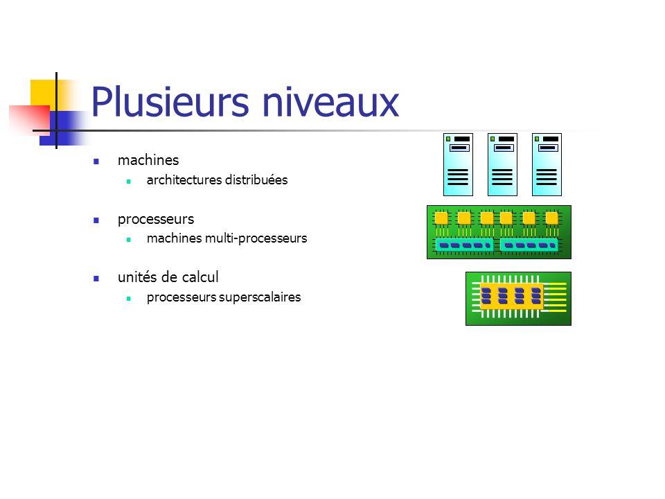 Plusieurs niveaux machines processeurs unités de calcul