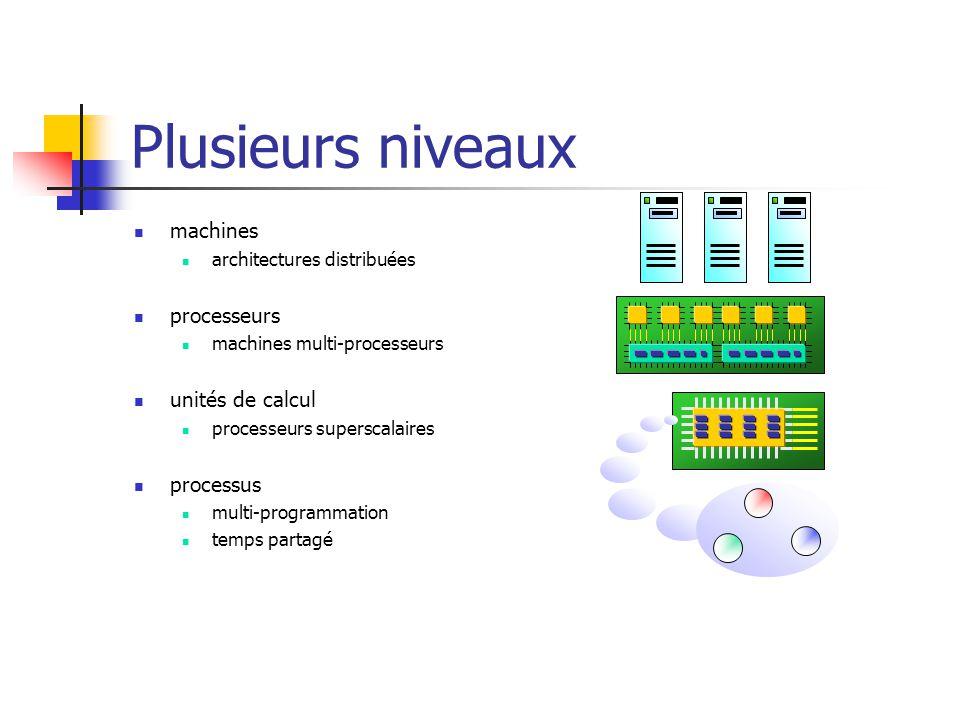 Plusieurs niveaux machines processeurs unités de calcul processus