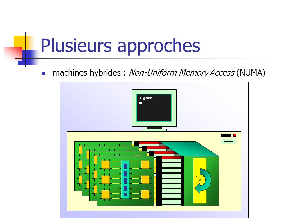 Plusieurs approches machines hybrides : Non-Uniform Memory Access (NUMA) > gauss