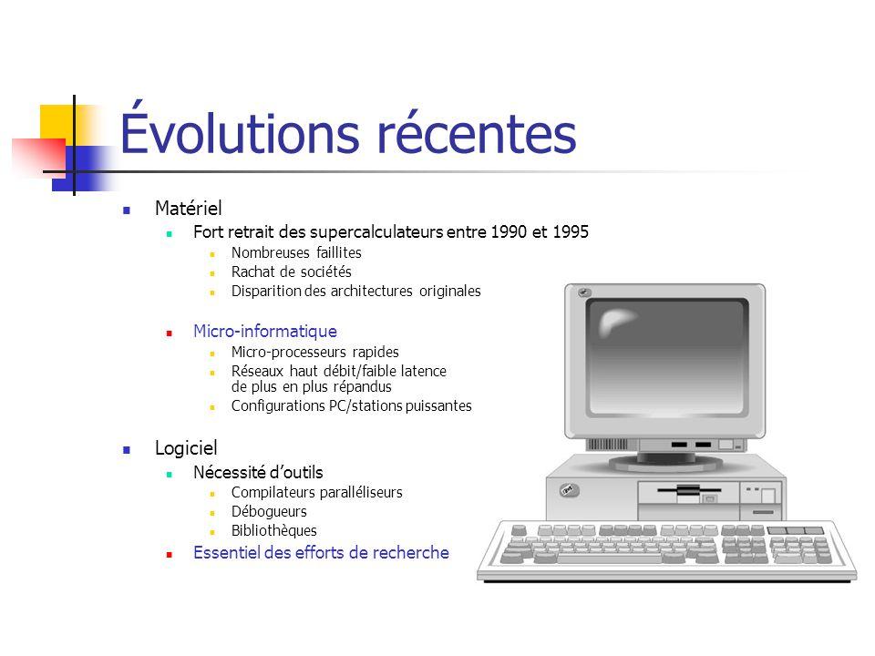 Évolutions récentes Matériel Logiciel