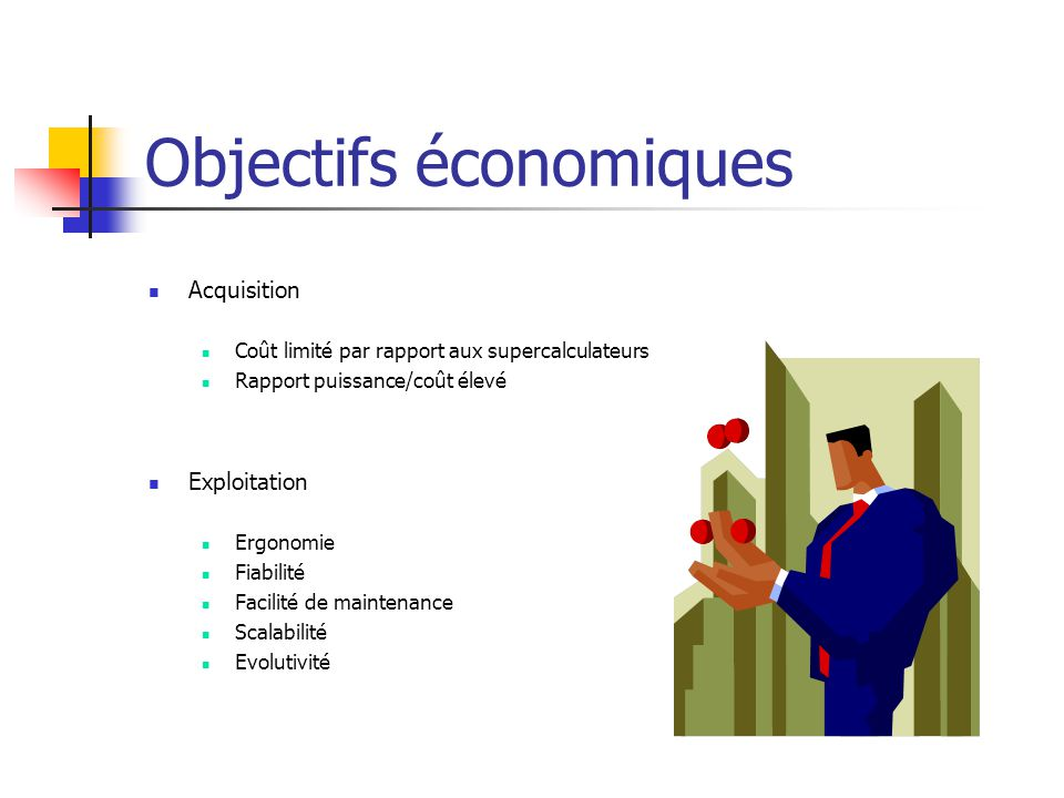 Objectifs économiques