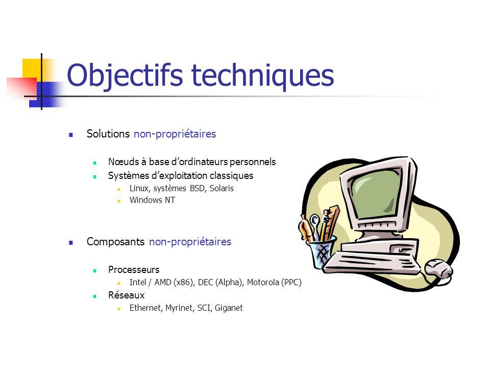 Objectifs techniques Solutions non-propriétaires