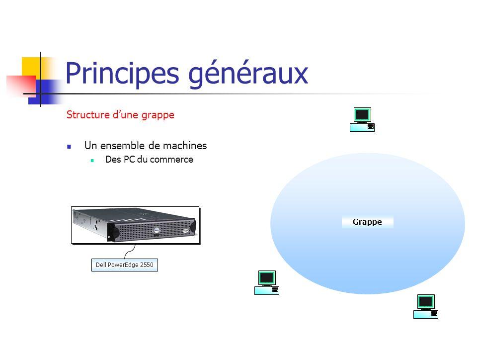 Principes généraux Structure d'une grappe Un ensemble de machines