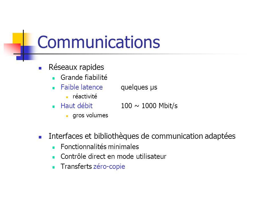 Communications Réseaux rapides
