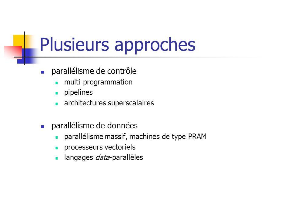 Plusieurs approches parallélisme de contrôle parallélisme de données