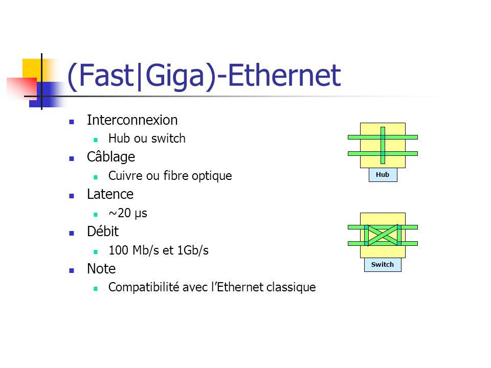 (Fast|Giga)-Ethernet