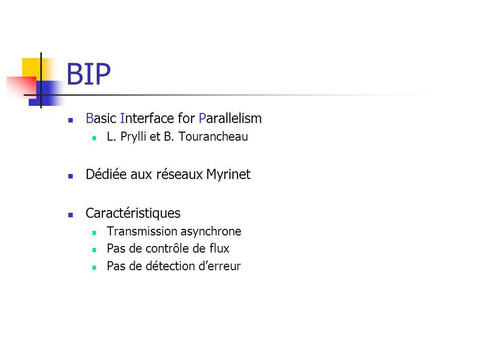 BIP Basic Interface for Parallelism Dédiée aux réseaux Myrinet