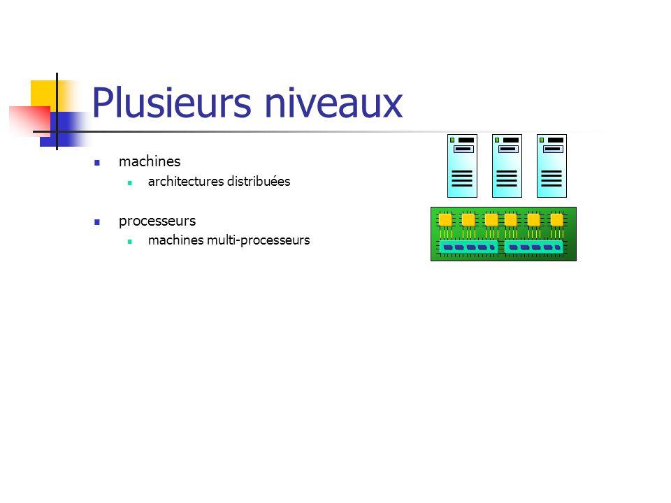 Plusieurs niveaux machines processeurs architectures distribuées