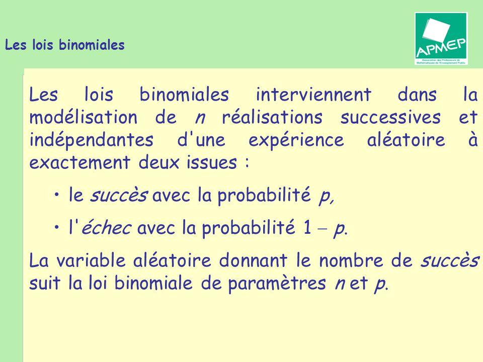 le succès avec la probabilité p, l échec avec la probabilité 1  p.