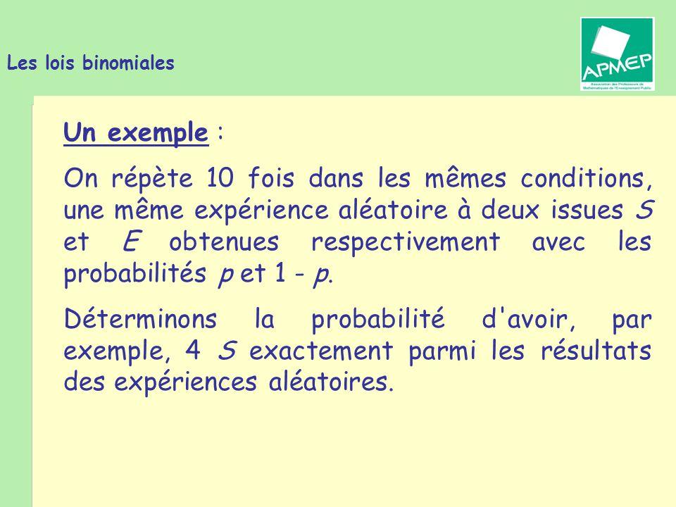 Les lois binomiales Un exemple :
