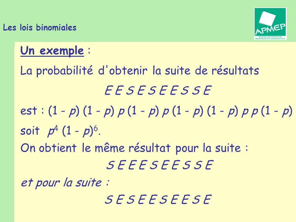 La probabilité d obtenir la suite de résultats E E S E S E E S S E