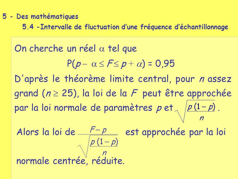 On cherche un réel a tel que P(p  a  F  p + a) = 0,95