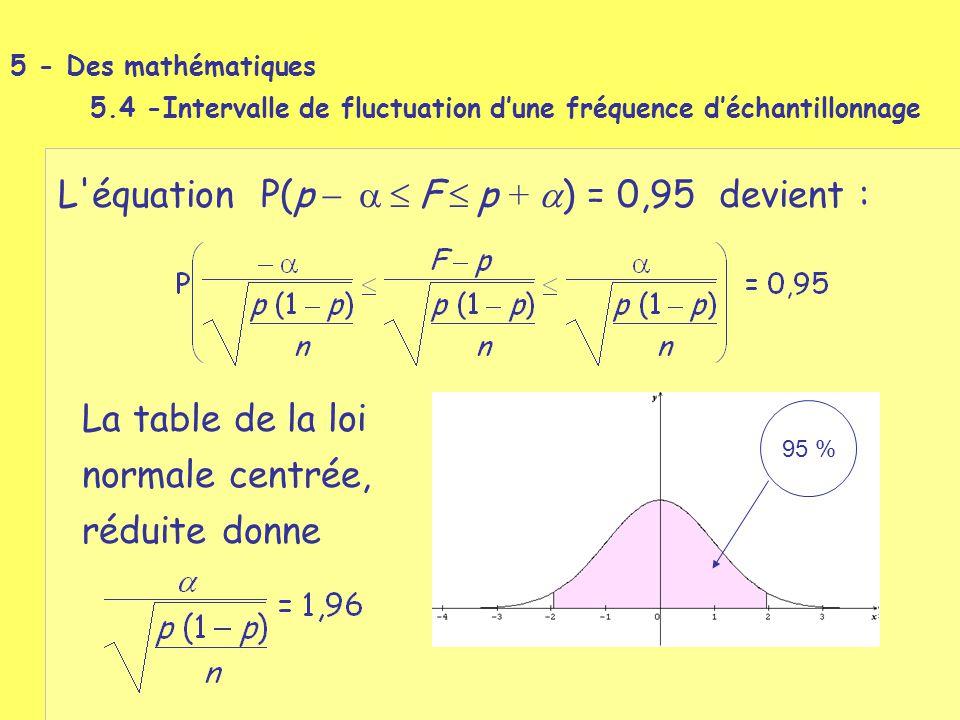 L équation P(p  a  F  p + a) = 0,95 devient :