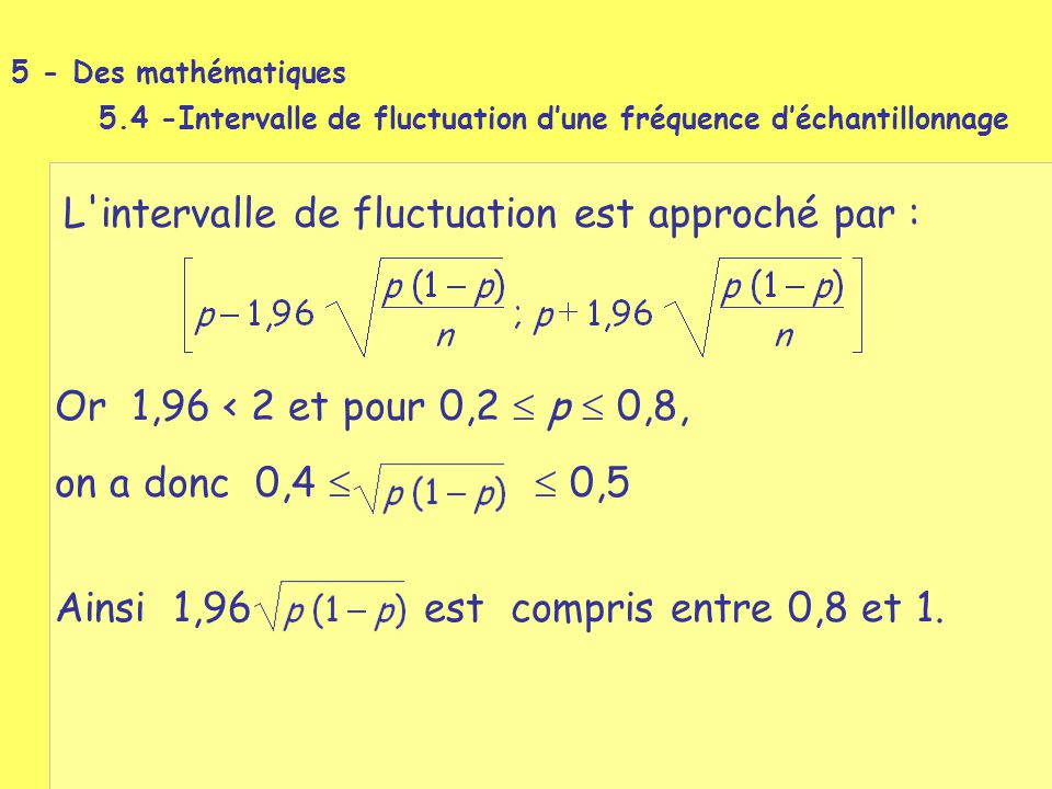 L intervalle de fluctuation est approché par :