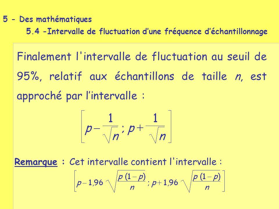 5 - Des mathématiques 5.4 -Intervalle de fluctuation d'une fréquence d'échantillonnage