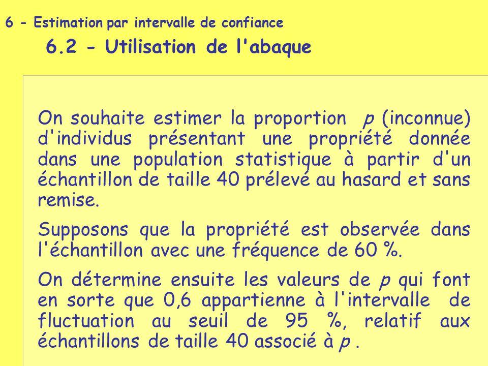 6.2 - Utilisation de l abaque