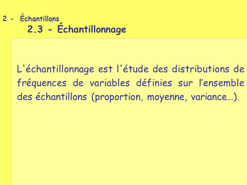 2 - Échantillons 2.3 - Échantillonnage