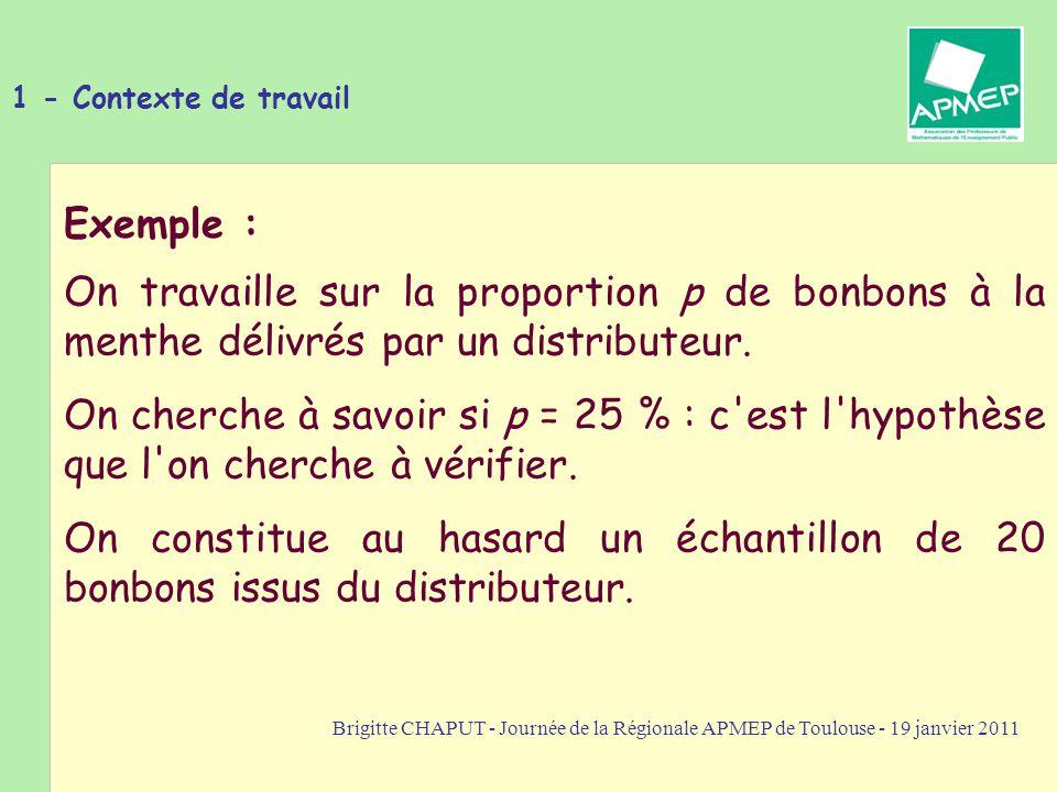 1 - Contexte de travail Exemple : On travaille sur la proportion p de bonbons à la menthe délivrés par un distributeur.