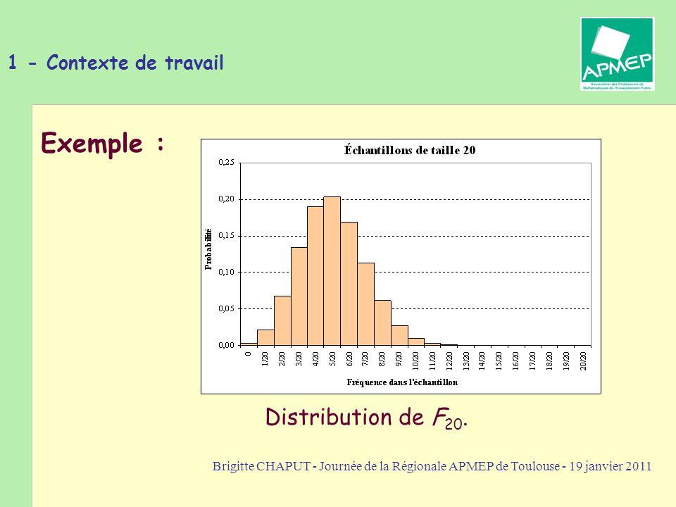 1 - Contexte de travail Exemple : Distribution de F20.