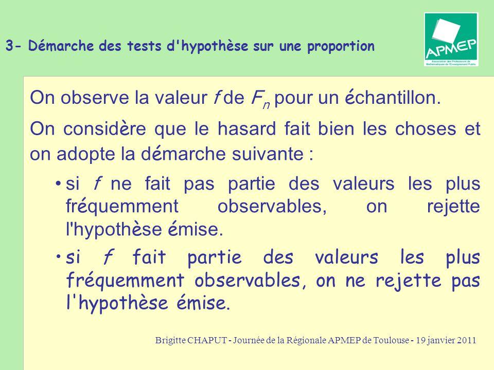 3- Démarche des tests d hypothèse sur une proportion