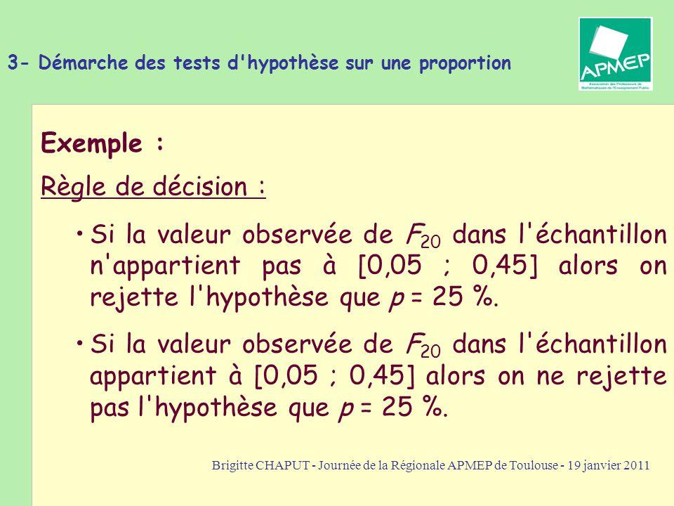 Exemple : Règle de décision :