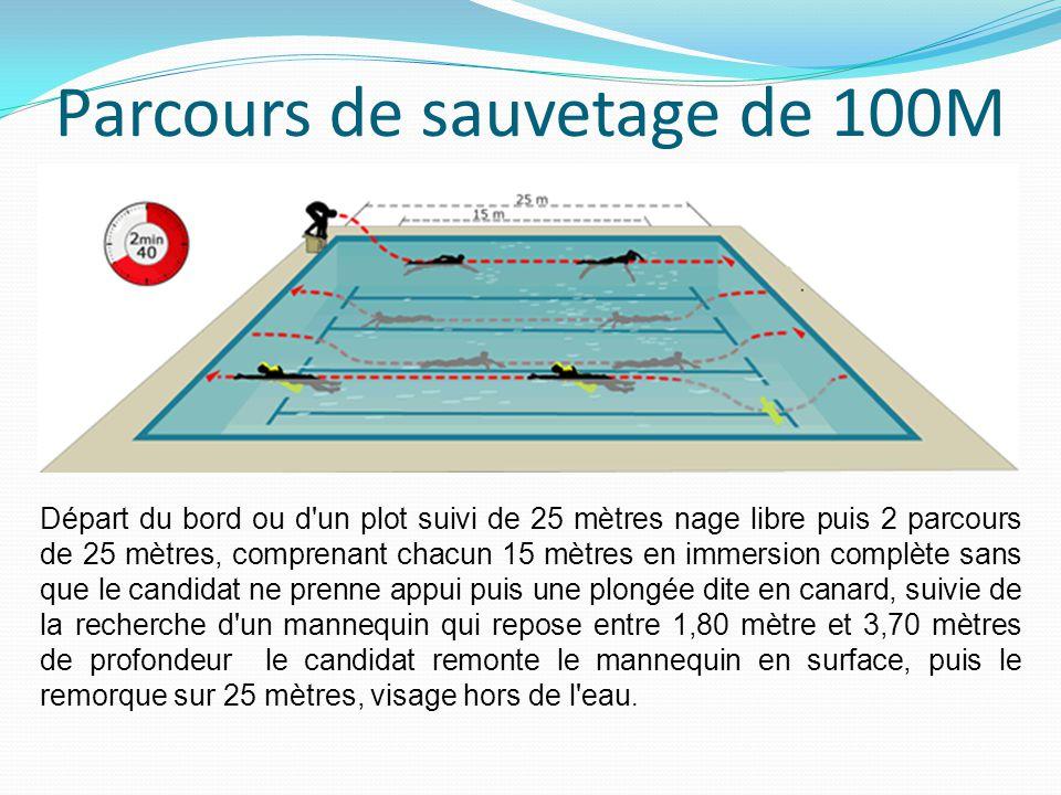 Parcours de sauvetage de 100M