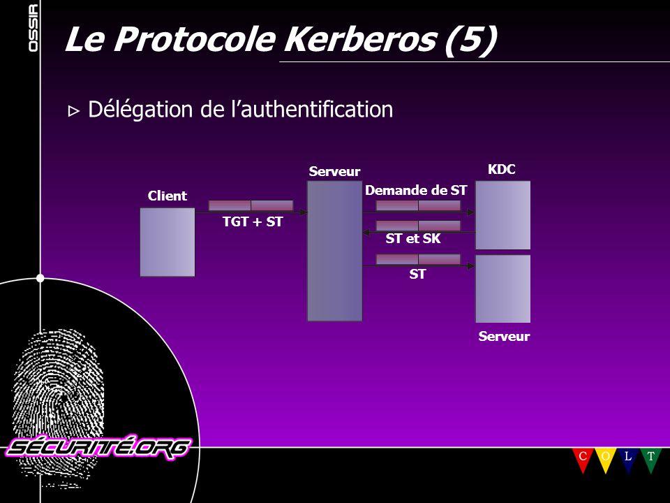Le Protocole Kerberos (5)