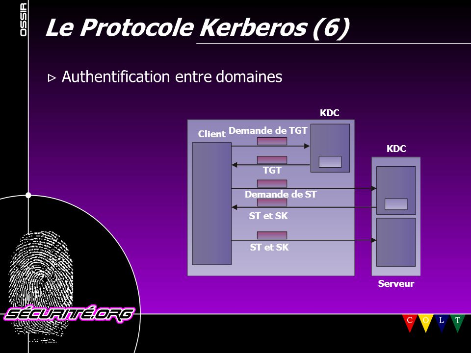Le Protocole Kerberos (6)