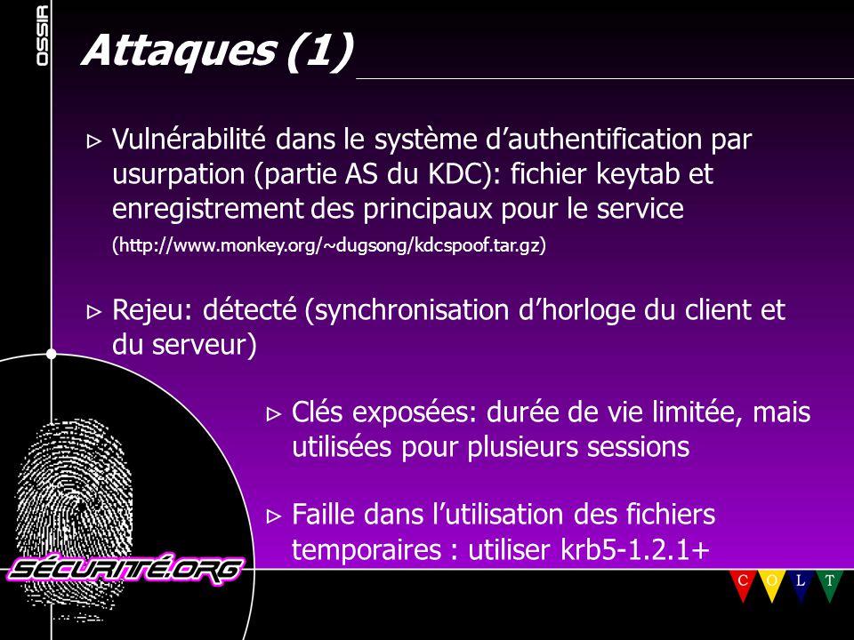 Attaques (1)  Vulnérabilité dans le système d'authentification par