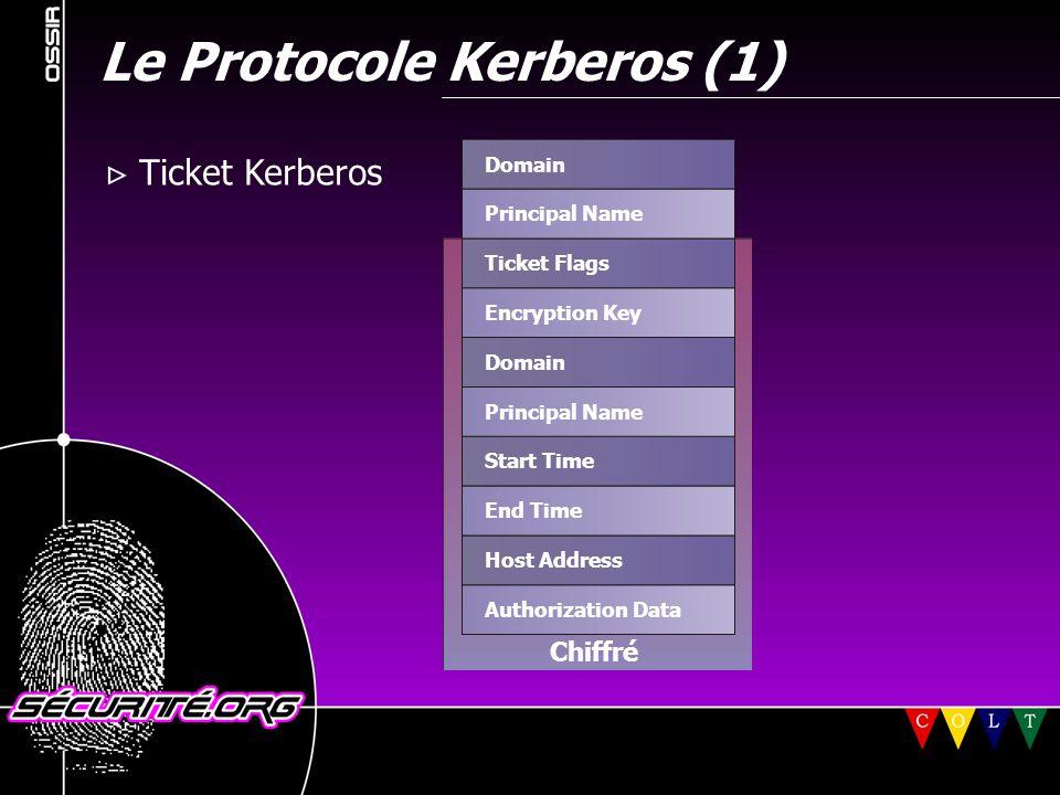 Le Protocole Kerberos (1)