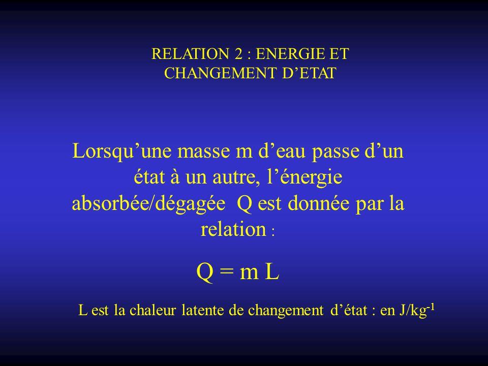 RELATION 2 : ENERGIE ET CHANGEMENT D'ETAT
