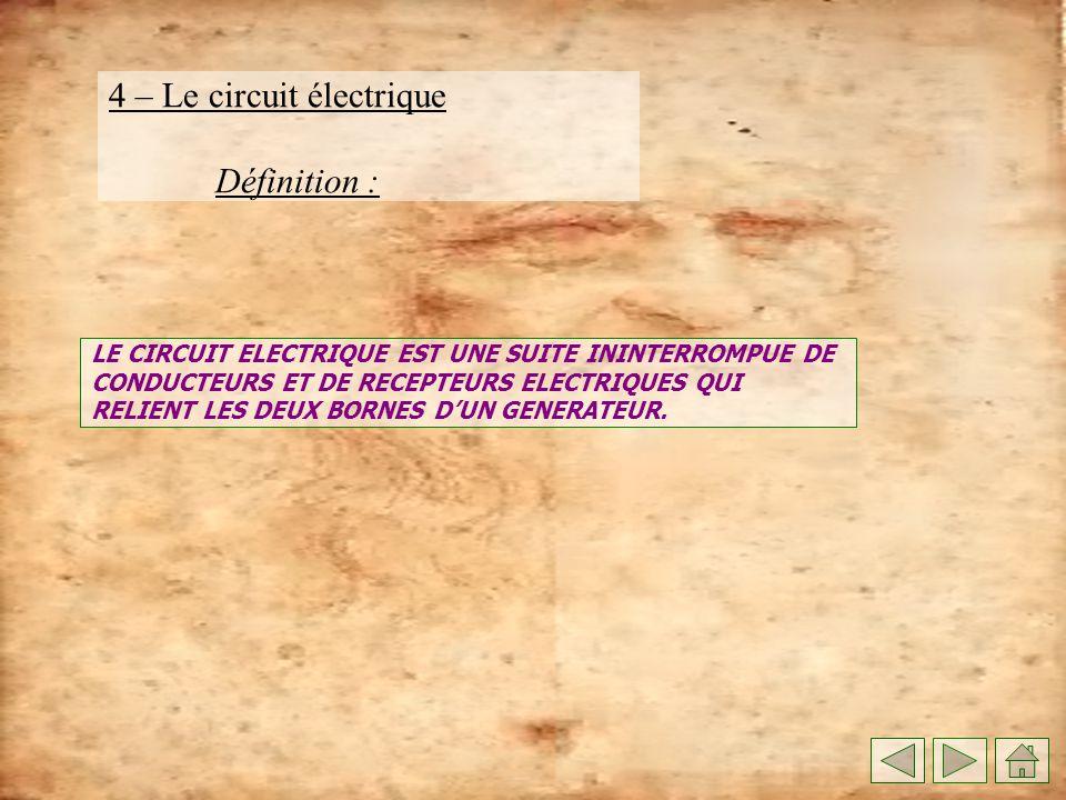 4 – Le circuit électrique Définition :