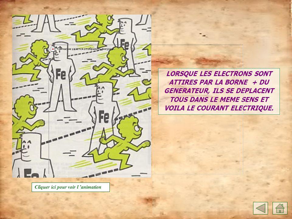 LORSQUE LES ELECTRONS SONT ATTIRES PAR LA BORNE + DU GENERATEUR, ILS SE DEPLACENT TOUS DANS LE MEME SENS ET VOILA LE COURANT ELECTRIQUE.