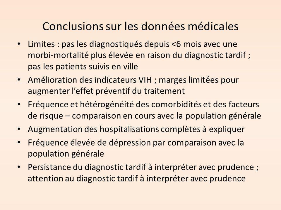 Conclusions sur les données médicales