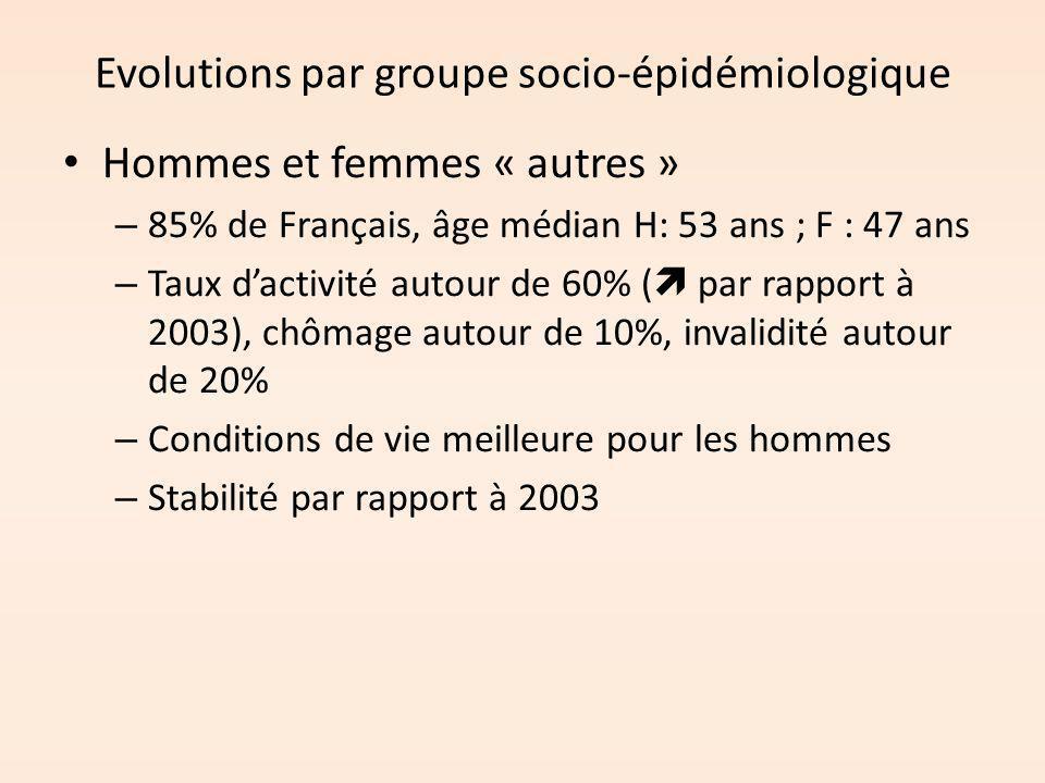 Evolutions par groupe socio-épidémiologique