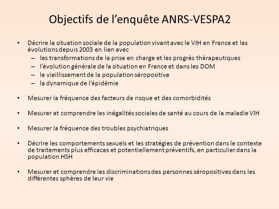 Objectifs de l'enquête ANRS-VESPA2