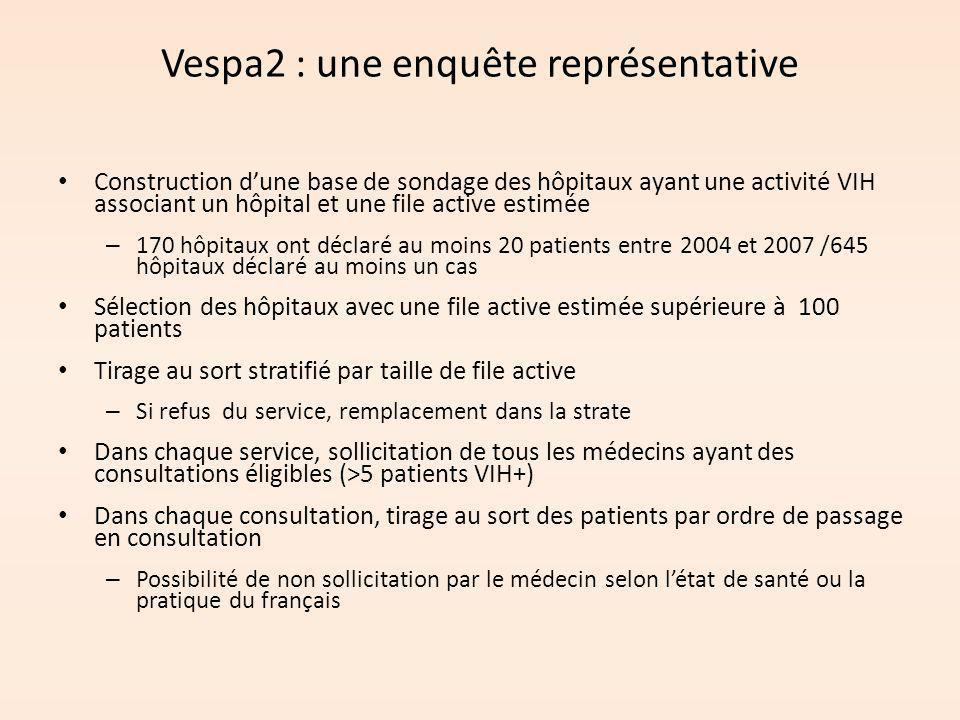 Vespa2 : une enquête représentative