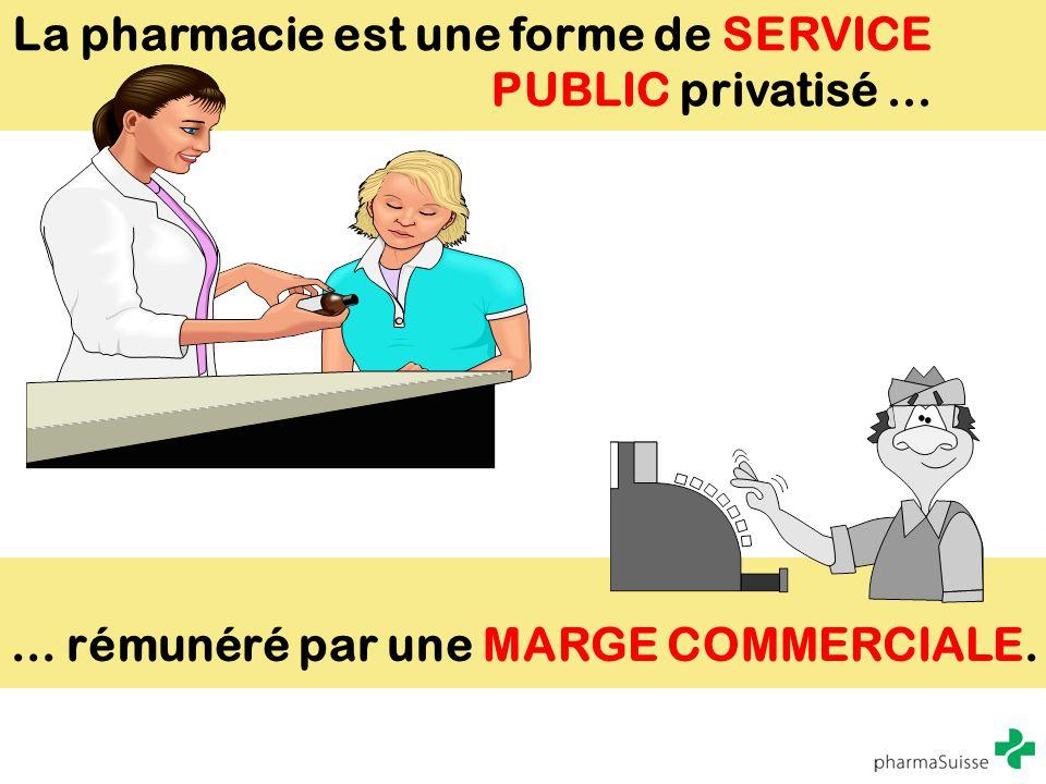 La pharmacie est une forme de SERVICE PUBLIC privatisé ...
