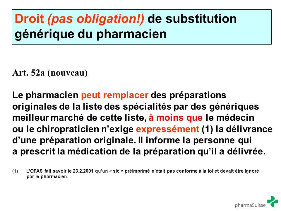 Droit (pas obligation!) de substitution générique du pharmacien