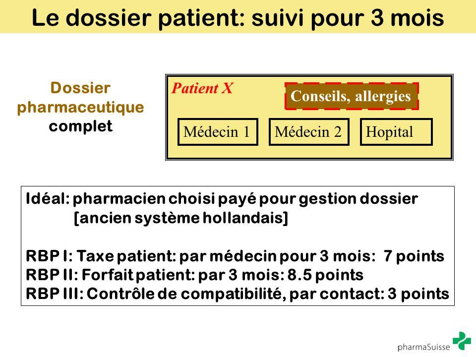 Le dossier patient: suivi pour 3 mois