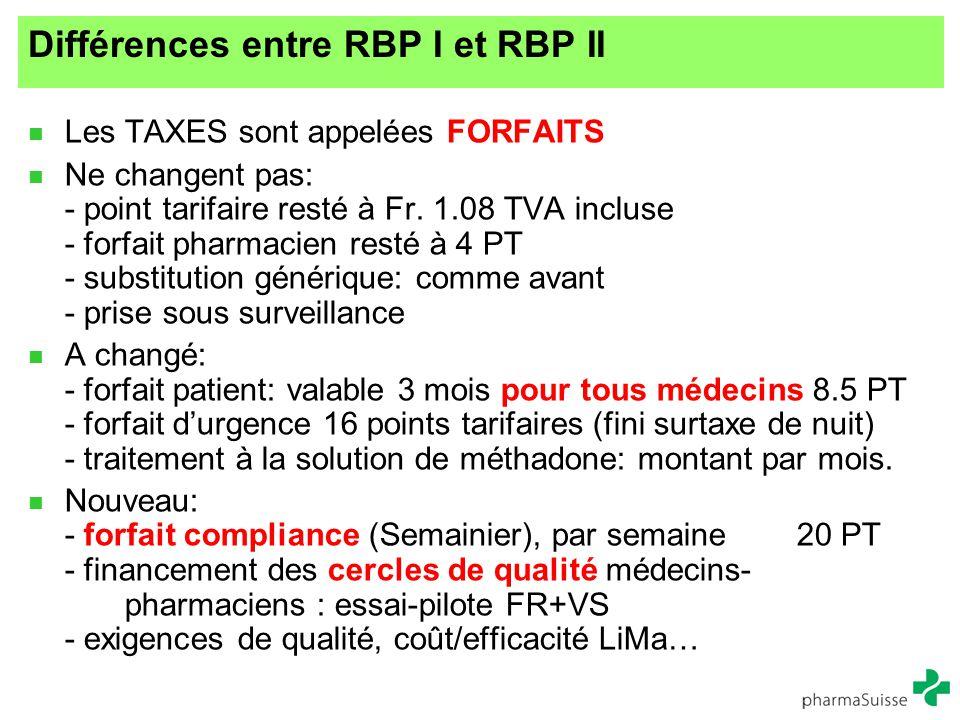 Différences entre RBP I et RBP II