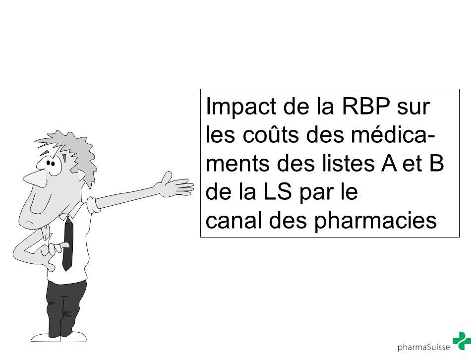Impact de la RBP sur les coûts des médica- ments des listes A et B de la LS par le canal des pharmacies
