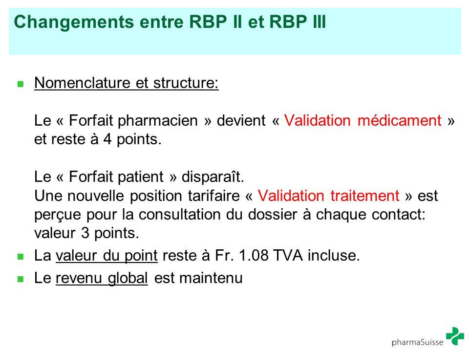 Changements entre RBP II et RBP III