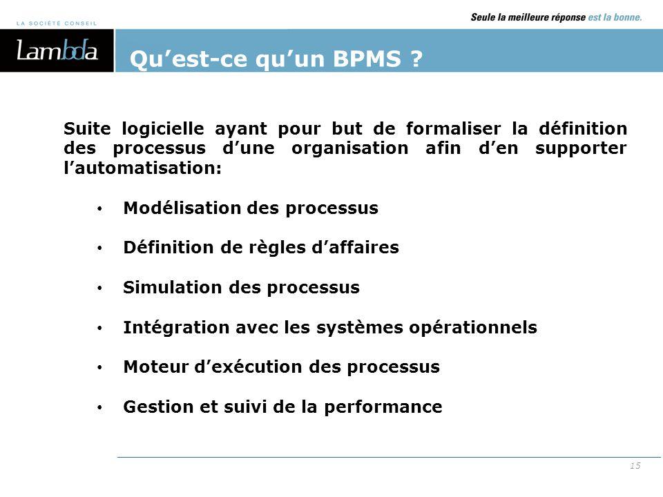 Qu'est-ce qu'un BPMS