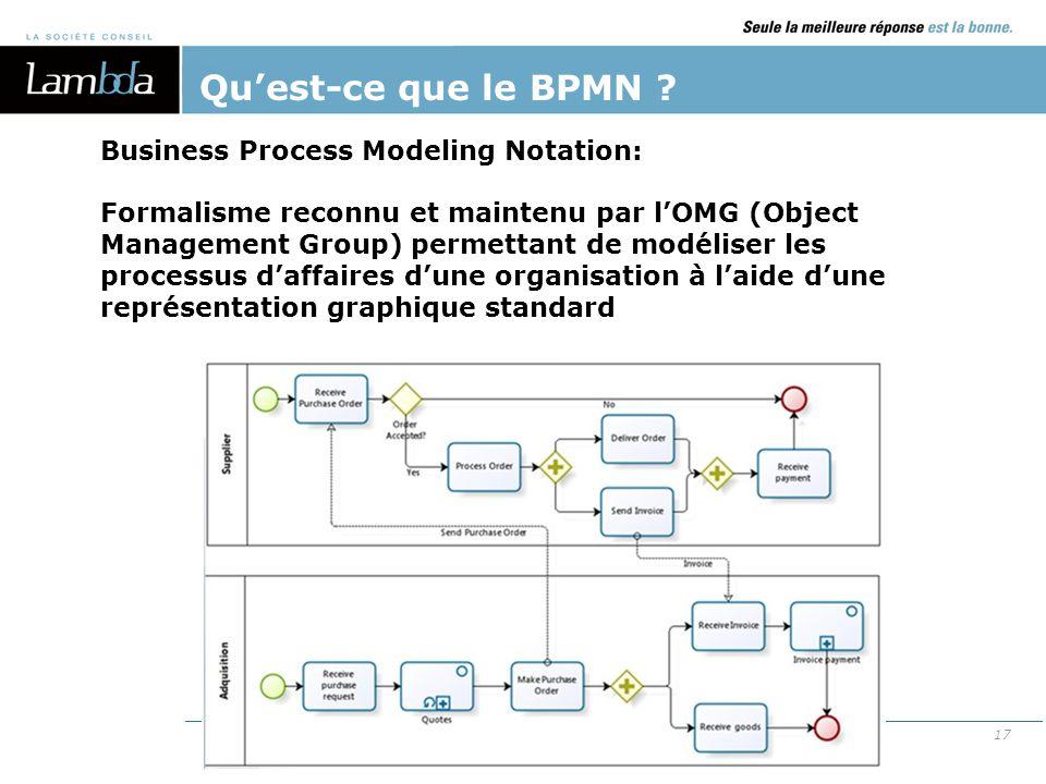Qu'est-ce que le BPMN Business Process Modeling Notation: