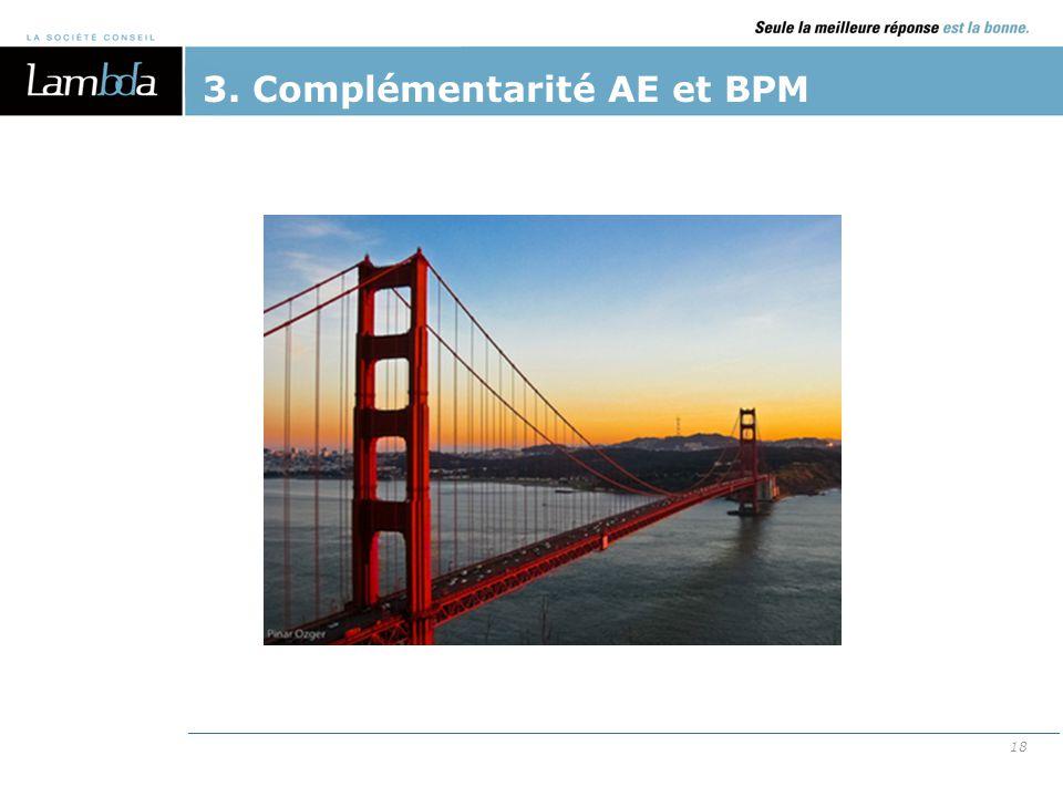 3. Complémentarité AE et BPM